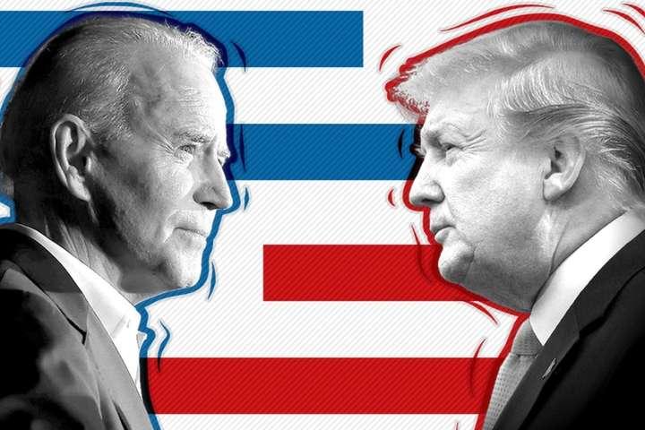 Байден перемагає у ключовій для виграшу виборів Пенсільванії