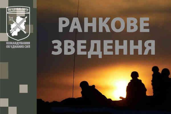 ООС: Ранкове зведення з фронту на 07:30 16 вересня 2020 року