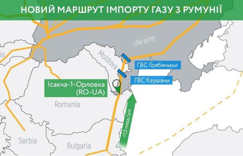 Україна готує новий маршрут імпорту газу з Румунії через Придністров'я