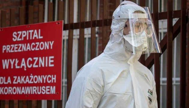 У Польщі побічні ефекти COVID-вакцини виявили у 37 осіб