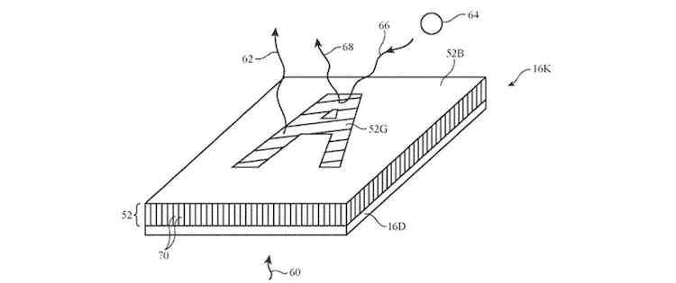 Безліч вбудованих маленьких екранів: Apple розробляє нову клавіатуру