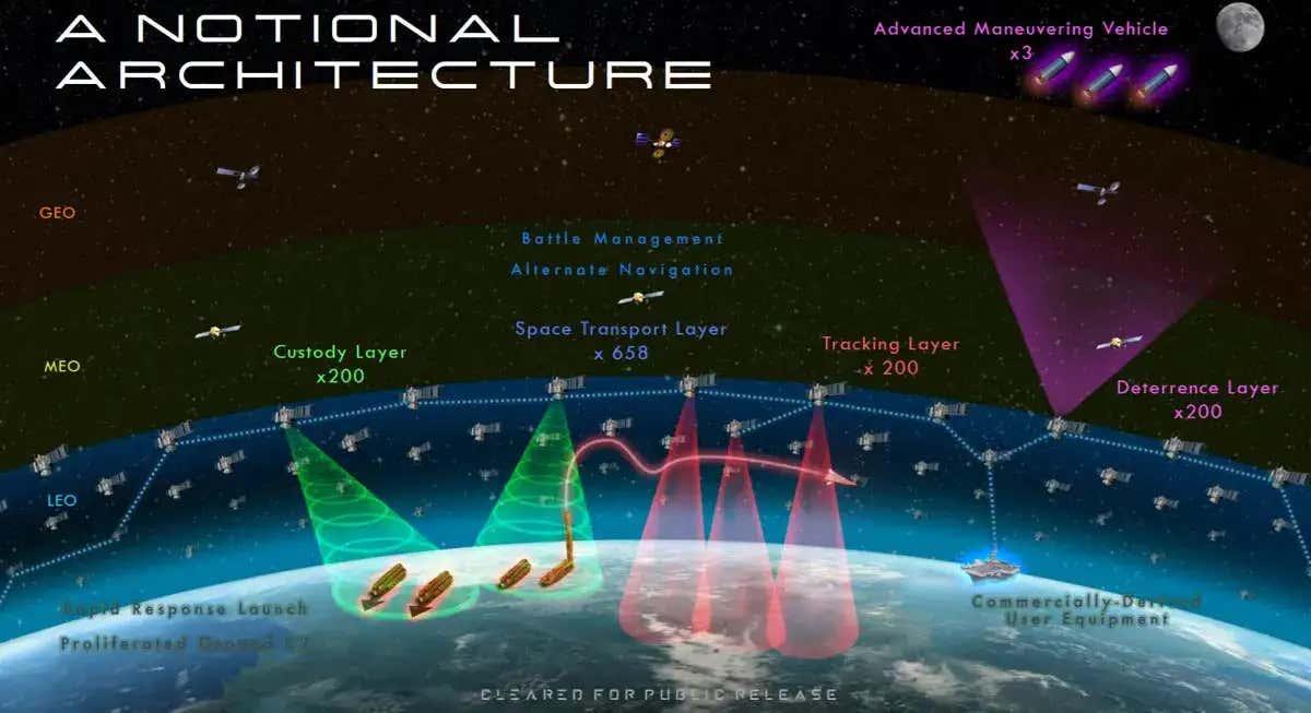 США створюють систему захисту від гіперзвукових ракет: за справу взялось SpaceX Ілона Маска