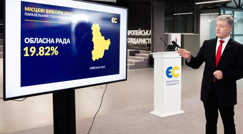 Місцеві вибори засвідчили провал популізму і технології фейків олігархічних телеканалів – Петро Порошенко
